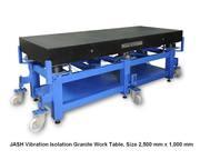 Vibration Isolation Work Tables - Jash Metrology